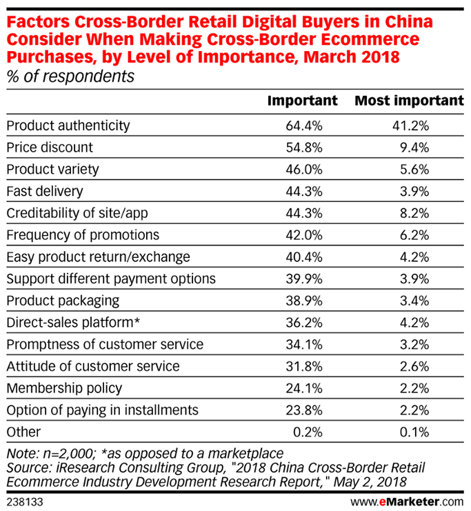cj-affiliate-2019-singles-day-emarketer-chart