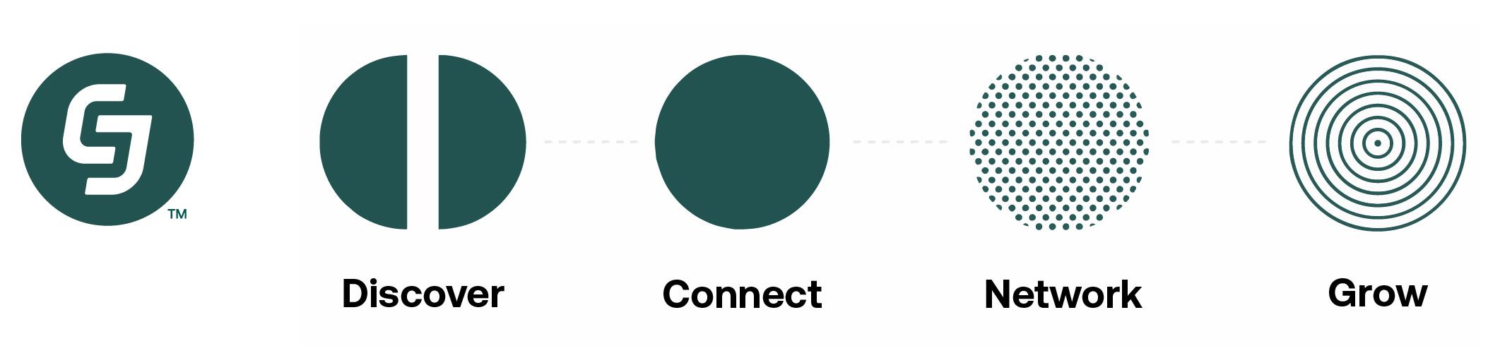 cj-affiliate-2021-brand-refresh-symbols-FINAL